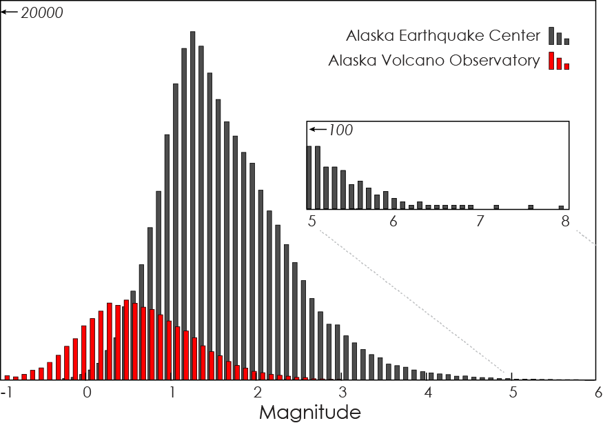 Earthquakes Near Volcanoes Alaska Earthquake Center